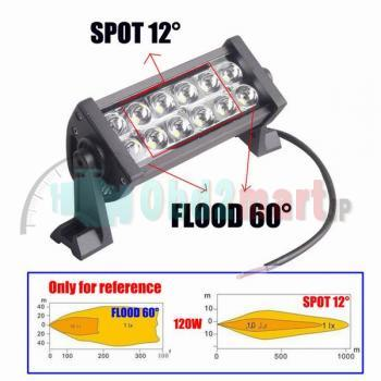 "2013 7.5"" 36W Led Light Bar FLOOD Light Spot Light Work Light Off Road Light 4wd Boat White"